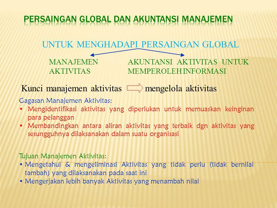 UNTUK MENGHADAPI PERSAINGAN GLOBAL MANAJEMEN AKTIVITAS AKUNTANSI AKTIVITAS UNTUK MEMPEROLEH INFORMASI Kunci manajemen aktivitas mengelola aktivitas Ga