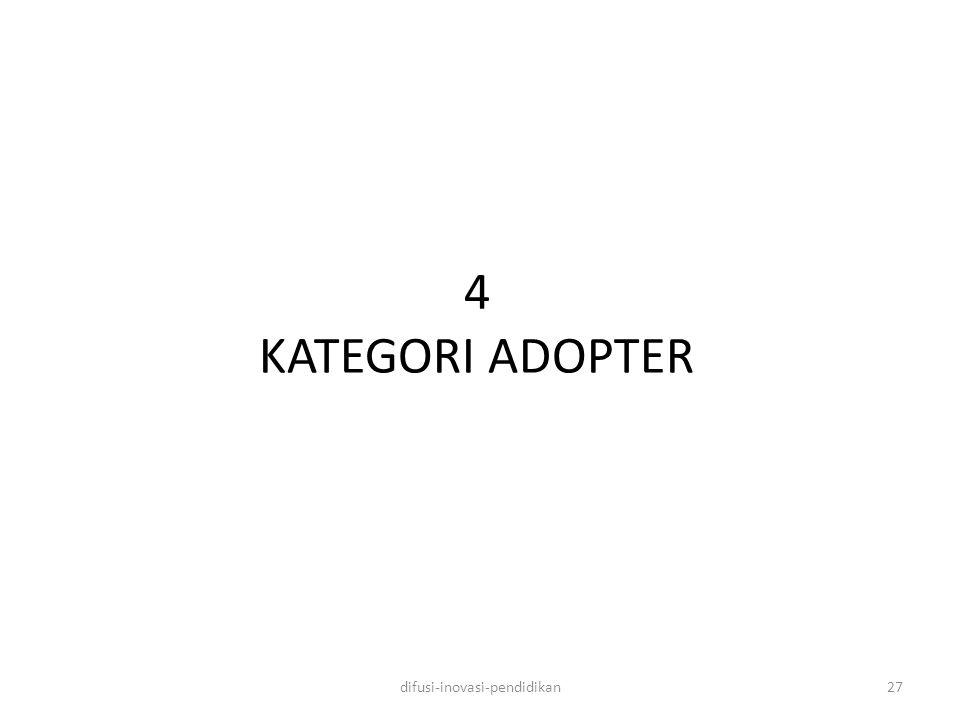 4 KATEGORI ADOPTER difusi-inovasi-pendidikan27
