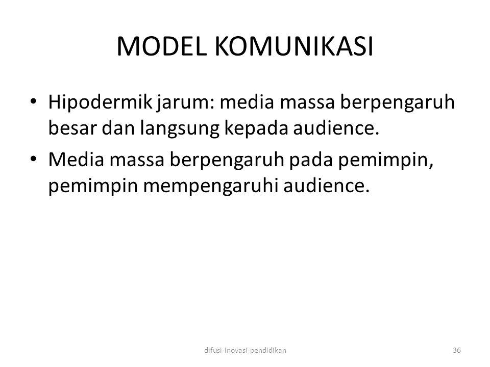 MODEL KOMUNIKASI Hipodermik jarum: media massa berpengaruh besar dan langsung kepada audience.