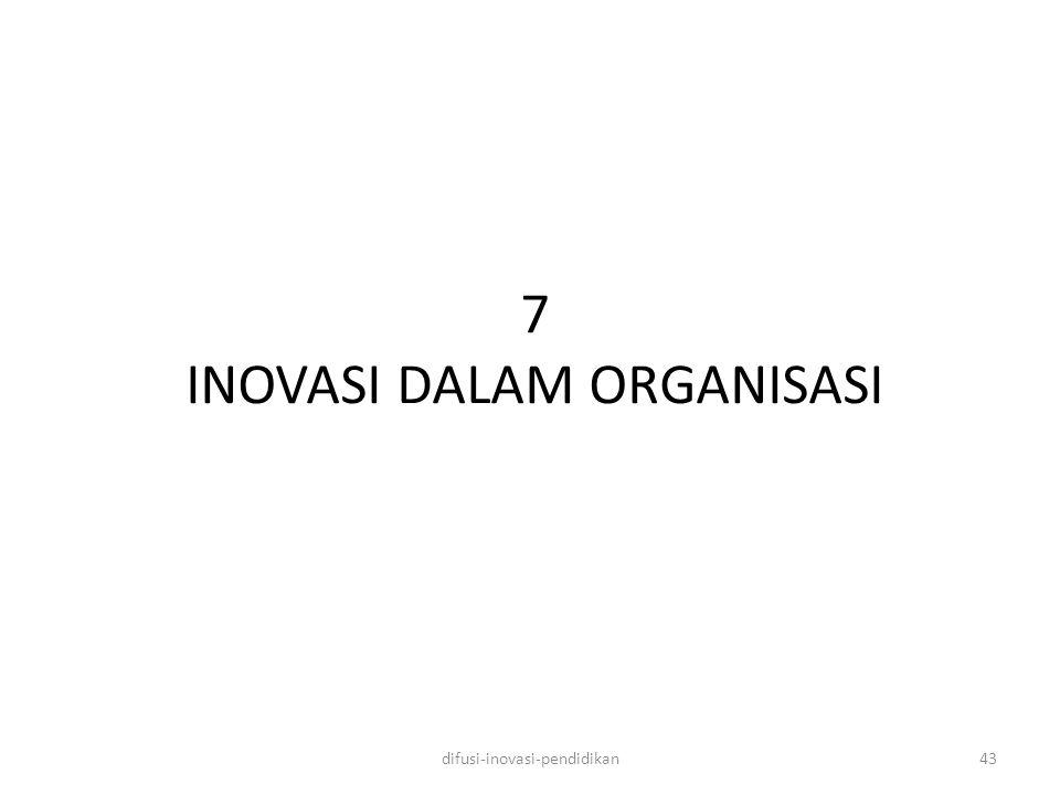 7 INOVASI DALAM ORGANISASI difusi-inovasi-pendidikan43