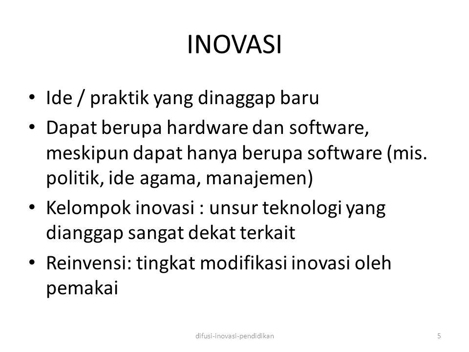 INOVASI Ide / praktik yang dinaggap baru Dapat berupa hardware dan software, meskipun dapat hanya berupa software (mis.
