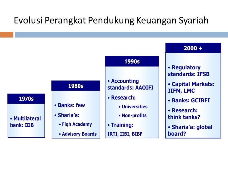 Iggi H. Achsien Evolusi Perangkat Pendukung Keuangan Syariah
