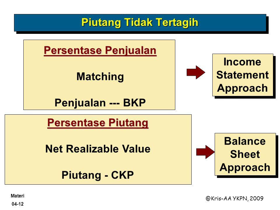 Materi 04-12 @Kris-AA YKPN, 2009 Income Statement Approach Balance Sheet Approach Persentase Penjualan Matching Penjualan --- BKP Persentase Piutang N