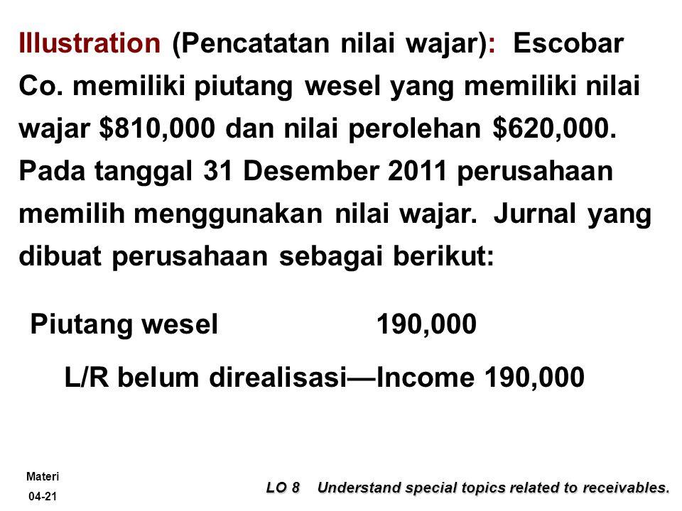 Materi 04-21 @Kris-AA YKPN, 2009 Illustration (Pencatatan nilai wajar): Escobar Co. memiliki piutang wesel yang memiliki nilai wajar $810,000 dan nila