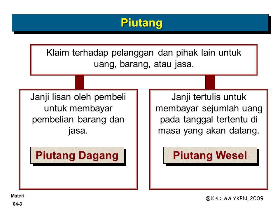 Materi 04-3 @Kris-AA YKPN, 2009 Janji tertulis untuk membayar sejumlah uang pada tanggal tertentu di masa yang akan datang. Klaim terhadap pelanggan d