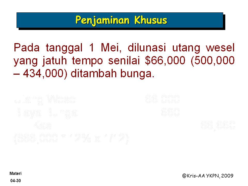 Materi 04-30 @Kris-AA YKPN, 2009 Penjaminan Khusus
