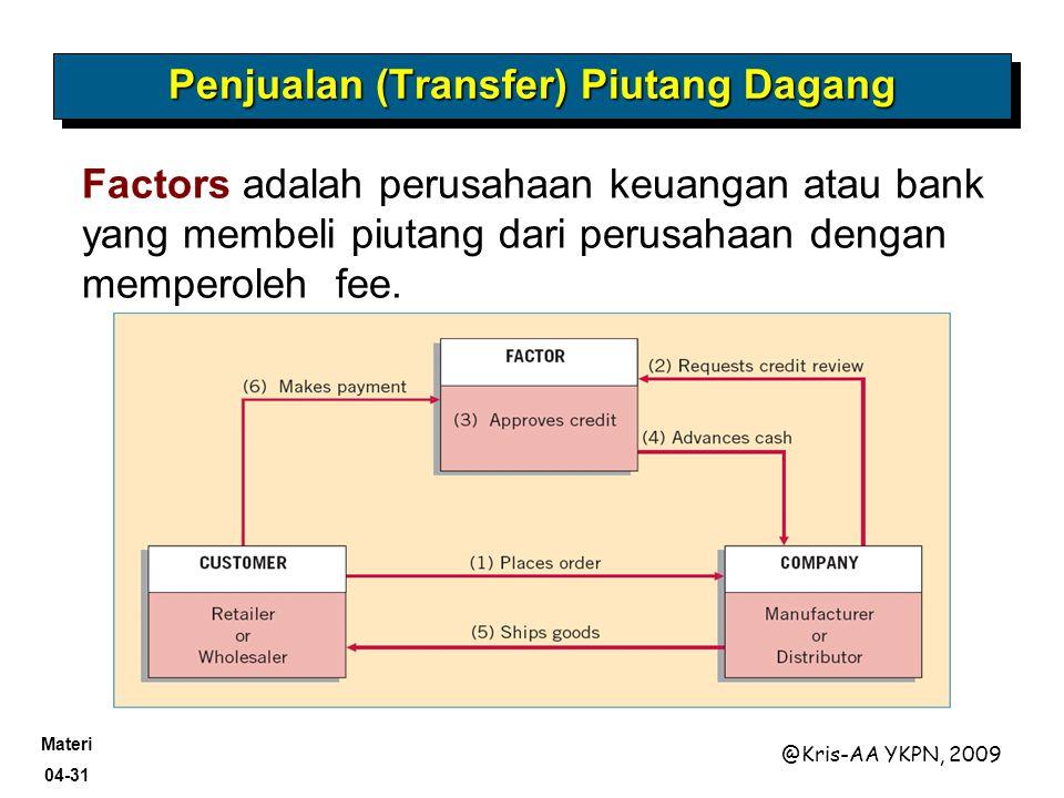 Materi 04-31 @Kris-AA YKPN, 2009 Factors adalah perusahaan keuangan atau bank yang membeli piutang dari perusahaan dengan memperoleh fee. Penjualan (T