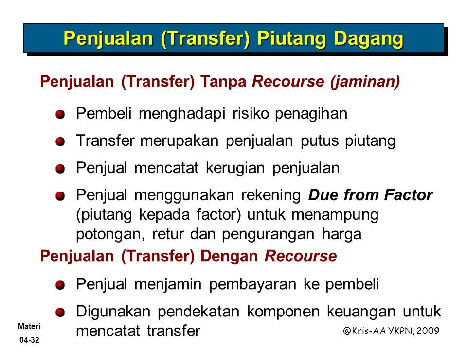 Materi 04-32 @Kris-AA YKPN, 2009 Penjualan (Transfer) Tanpa Recourse (jaminan) Pembeli menghadapi risiko penagihan Transfer merupakan penjualan putus