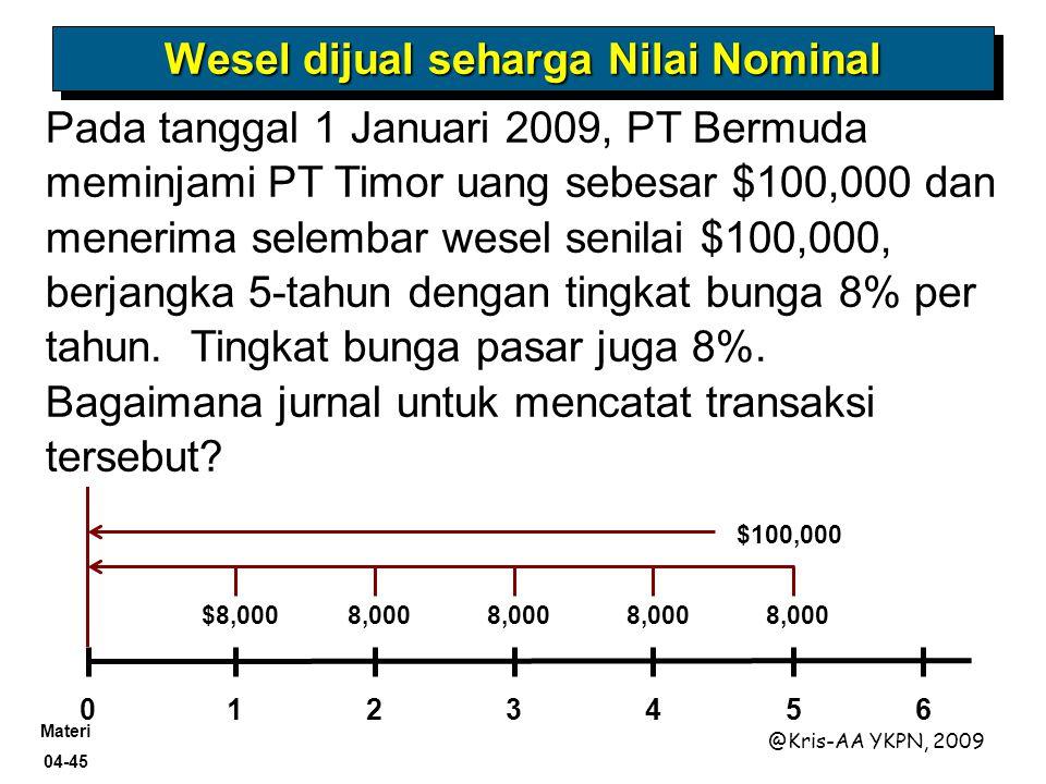 Materi 04-45 @Kris-AA YKPN, 2009 Pada tanggal 1 Januari 2009, PT Bermuda meminjami PT Timor uang sebesar $100,000 dan menerima selembar wesel senilai