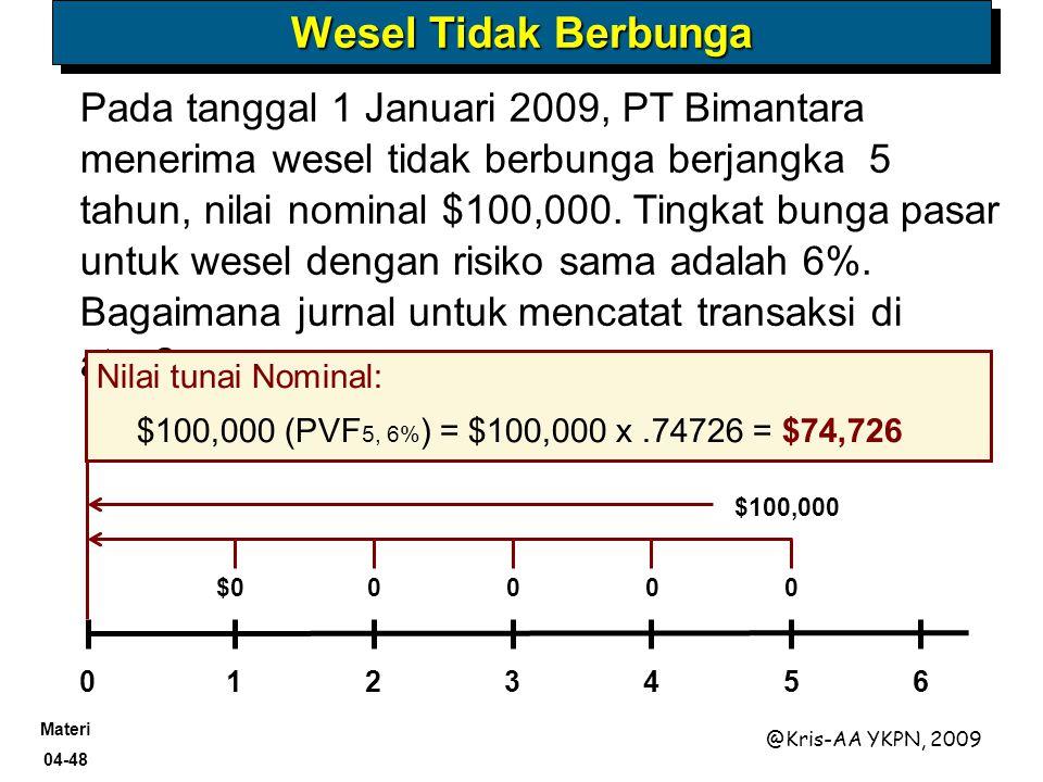 Materi 04-48 @Kris-AA YKPN, 2009 Pada tanggal 1 Januari 2009, PT Bimantara menerima wesel tidak berbunga berjangka 5 tahun, nilai nominal $100,000. Ti