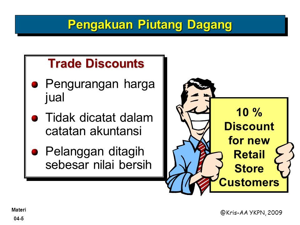Materi 04-5 @Kris-AA YKPN, 2009 Pengakuan Piutang Dagang Trade Discounts Pengurangan harga jual Tidak dicatat dalam catatan akuntansi Pelanggan ditagi