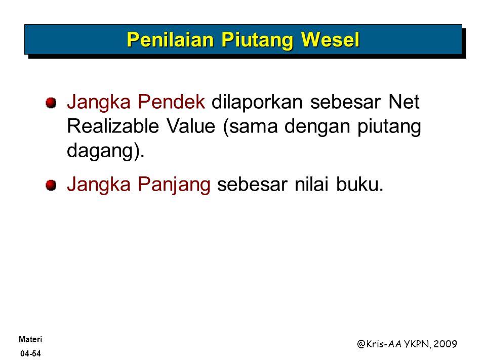 Materi 04-54 @Kris-AA YKPN, 2009 Penilaian Piutang Wesel Jangka Pendek dilaporkan sebesar Net Realizable Value (sama dengan piutang dagang). Jangka Pa