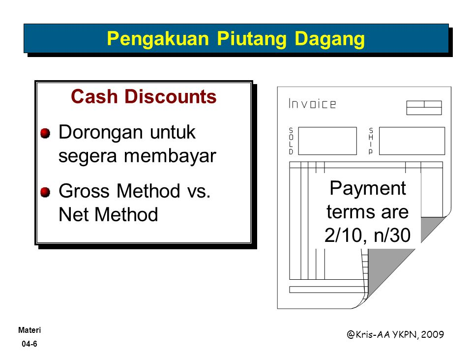 Materi 04-6 @Kris-AA YKPN, 2009 Cash Discounts Dorongan untuk segera membayar Gross Method vs. Net Method Cash Discounts Dorongan untuk segera membaya