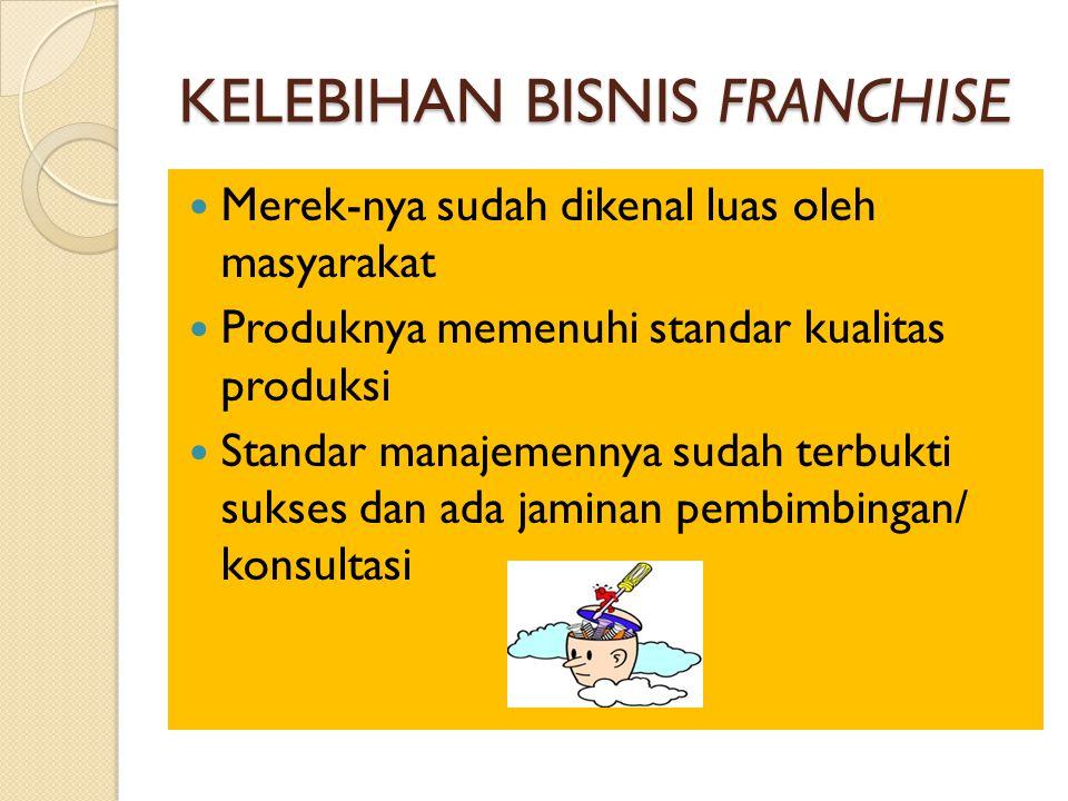 KELEBIHAN BISNIS FRANCHISE Merek-nya sudah dikenal luas oleh masyarakat Produknya memenuhi standar kualitas produksi Standar manajemennya sudah terbukti sukses dan ada jaminan pembimbingan/ konsultasi