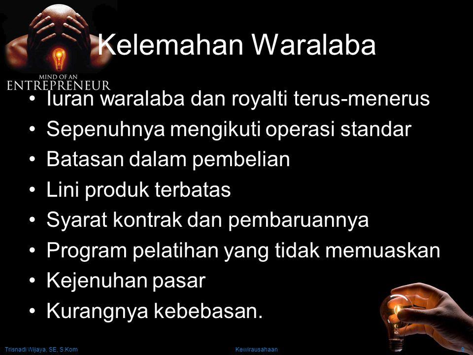 Trisnadi Wijaya, SE, S.Kom Kewirausahaan9 Kelemahan Waralaba Iuran waralaba dan royalti terus-menerus Sepenuhnya mengikuti operasi standar Batasan dal