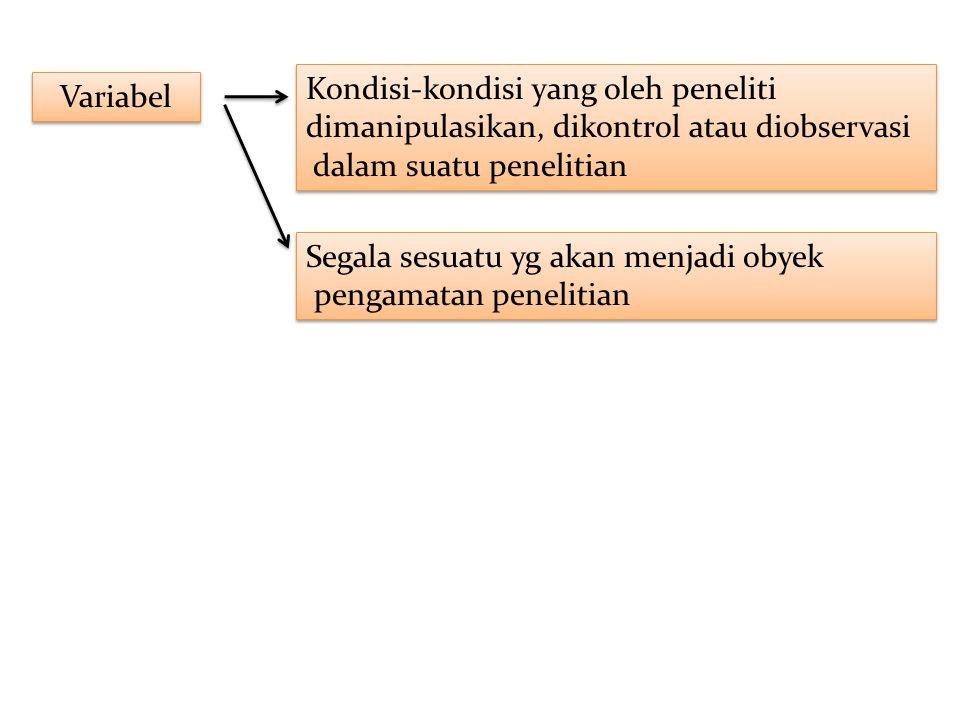 Variabel Kondisi-kondisi yang oleh peneliti dimanipulasikan, dikontrol atau diobservasi dalam suatu penelitian Kondisi-kondisi yang oleh peneliti dima