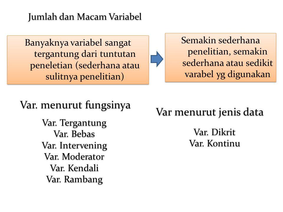Jumlah dan Macam Variabel Banyaknya variabel sangat tergantung dari tuntutan peneletian (sederhana atau sulitnya penelitian) Semakin sederhana penelit