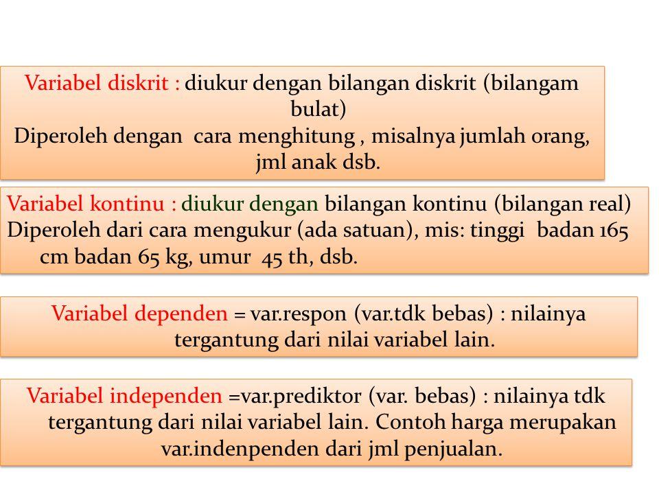 Variabel diskrit : diukur dengan bilangan diskrit (bilangam bulat) Diperoleh dengan cara menghitung, misalnya jumlah orang, jml anak dsb. Variabel dis