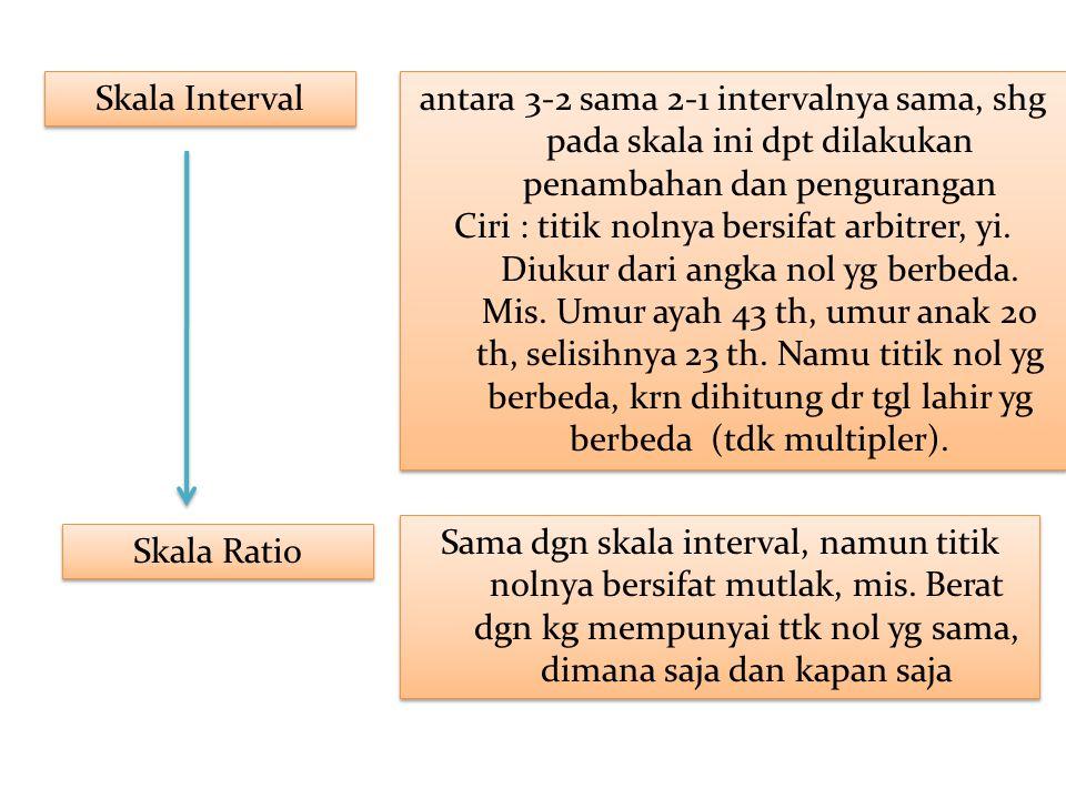 Skala Interval antara 3-2 sama 2-1 intervalnya sama, shg pada skala ini dpt dilakukan penambahan dan pengurangan Ciri : titik nolnya bersifat arbitrer
