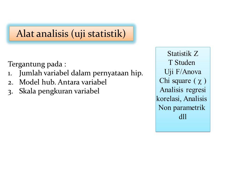 Alat analisis (uji statistik) Statistik Z T Studen Uji F/Anova Chi square (  Analisis regresi korelasi, Analisis Non parametrik dll Statistik Z T S