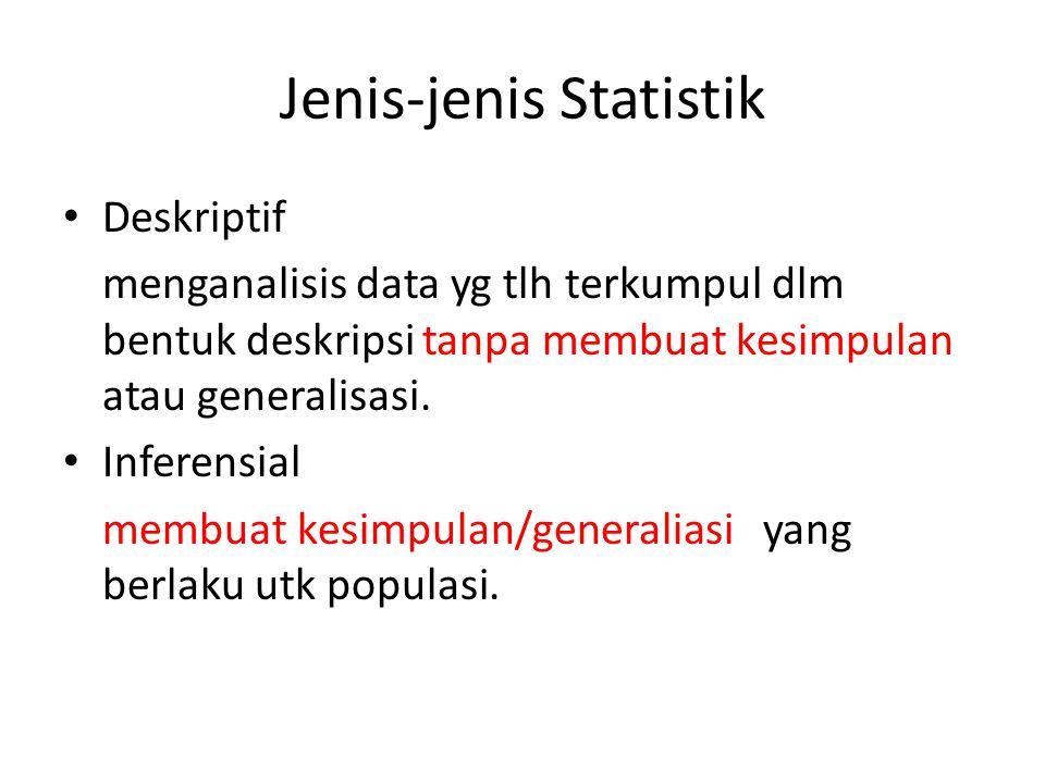 Jenis-jenis Statistik Deskriptif menganalisis data yg tlh terkumpul dlm bentuk deskripsi tanpa membuat kesimpulan atau generalisasi. Inferensial membu