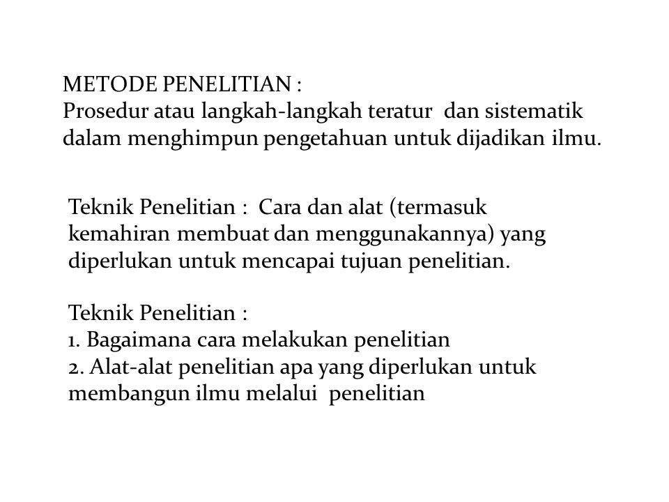 1.Persiapan Pelaksanaan Penelitian, terdiri atas 4 fase kegiatan : 3.