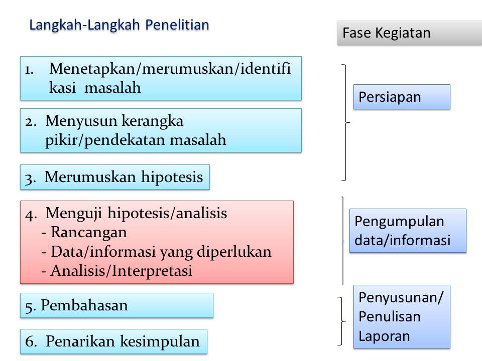 Langkah-Langkah Penelitian Fase Kegiatan 1.Menetapkan/merumuskan/identifi kasi masalah Persiapan 4. Menguji hipotesis/analisis - Rancangan - Data/info