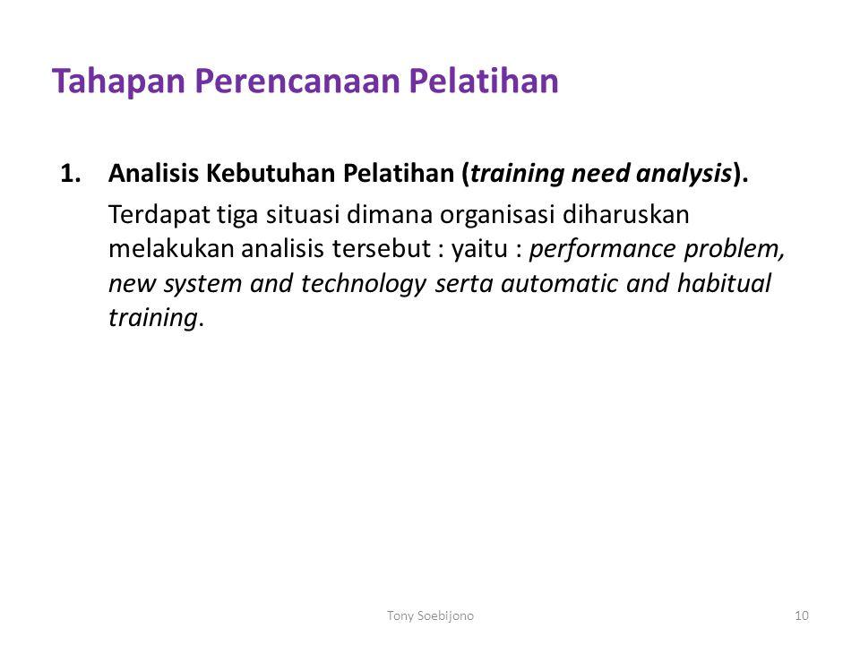Tahapan Perencanaan Pelatihan 1.Analisis Kebutuhan Pelatihan (training need analysis). Terdapat tiga situasi dimana organisasi diharuskan melakukan an