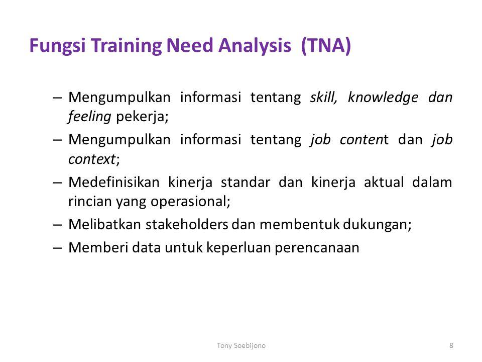 Fungsi Training Need Analysis (TNA) – Mengumpulkan informasi tentang skill, knowledge dan feeling pekerja; – Mengumpulkan informasi tentang job conten