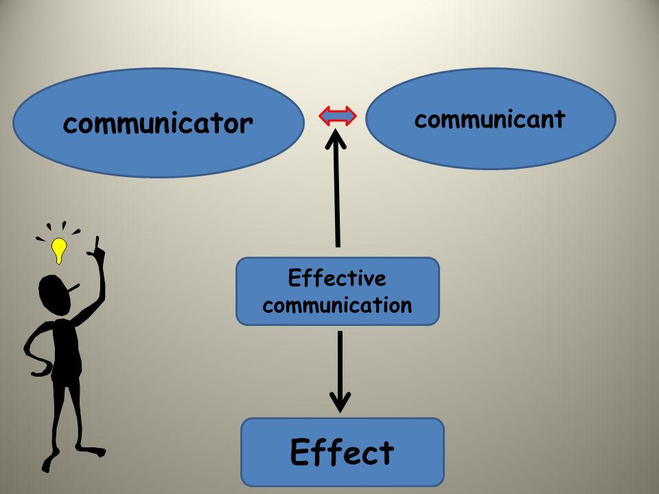 communicator communicant Effective communication Effect