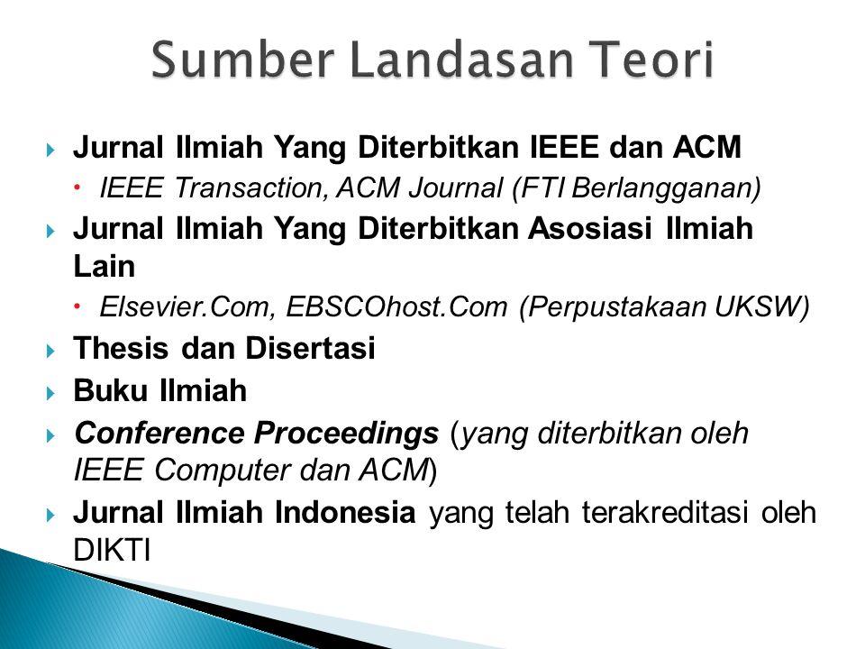  Jurnal Ilmiah Yang Diterbitkan IEEE dan ACM  IEEE Transaction, ACM Journal (FTI Berlangganan)  Jurnal Ilmiah Yang Diterbitkan Asosiasi Ilmiah Lain