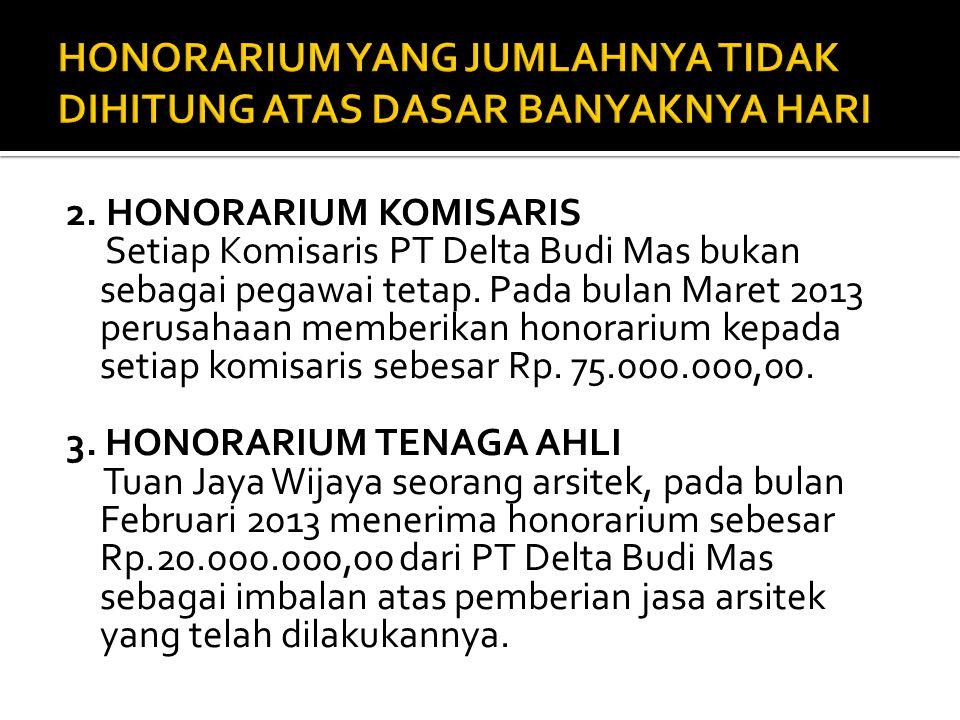 2. HONORARIUM KOMISARIS Setiap Komisaris PT Delta Budi Mas bukan sebagai pegawai tetap. Pada bulan Maret 2013 perusahaan memberikan honorarium kepada