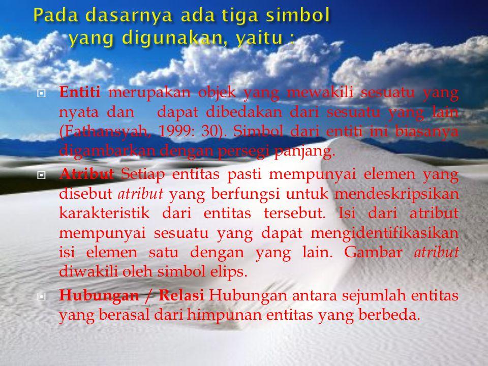  Entiti merupakan objek yang mewakili sesuatu yang nyata dan dapat dibedakan dari sesuatu yang lain (Fathansyah, 1999: 30).