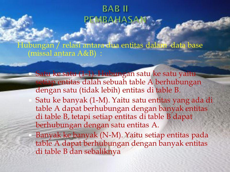 Hubungan / relasi antara dua entitas dalam data base (missal antara A&B) :  Satu ke satu (1-1).