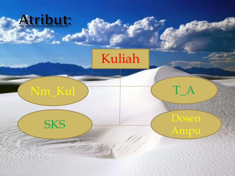Kuliah Nm_Kul T_A SKS Dosen Ampu