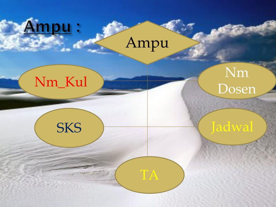 Nm_Kul Nm Dosen SKS Jadwal TA