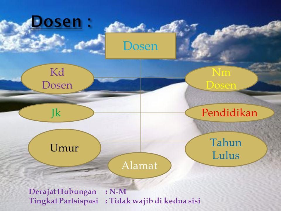 Dosen Kd Dosen Nm Dosen JkPendidikan Alamat Tahun Lulus Umur Derajat Hubungan : N-M Tingkat Partsispasi : Tidak wajib di kedua sisi