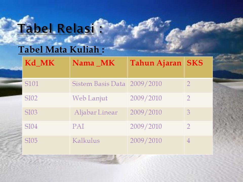 Tabel Mata Kuliah : Kd_MKNama _MKTahun AjaranSKS S101Sistem Basis Data2009/20102 SI02Web Lanjut2009/20102 SI03 Aljabar Linear2009/20103 SI04PAI2009/20102 SI05Kalkulus2009/20104
