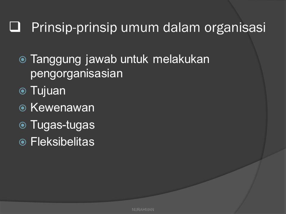  Prinsip-prinsip umum dalam organisasi  Tanggung jawab untuk melakukan pengorganisasian  Tujuan  Kewenawan  Tugas-tugas  Fleksibelitas NURAHMAN