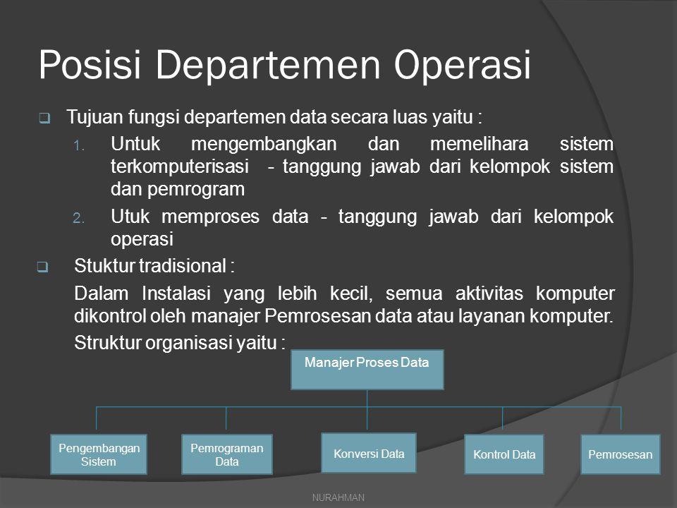 Posisi Departemen Operasi  Tujuan fungsi departemen data secara luas yaitu : 1. Untuk mengembangkan dan memelihara sistem terkomputerisasi - tanggung