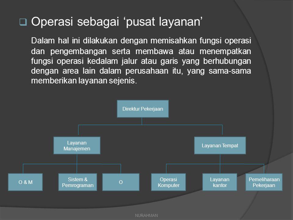  Operasi sebagai 'pusat layanan' Dalam hal ini dilakukan dengan memisahkan fungsi operasi dan pengembangan serta membawa atau menempatkan fungsi oper