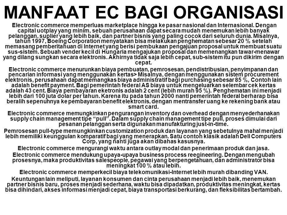MANFAAT EC BAGI ORGANISASI Electronic commerce memperluas marketplace hingga ke pasar nasional dan Internasional.