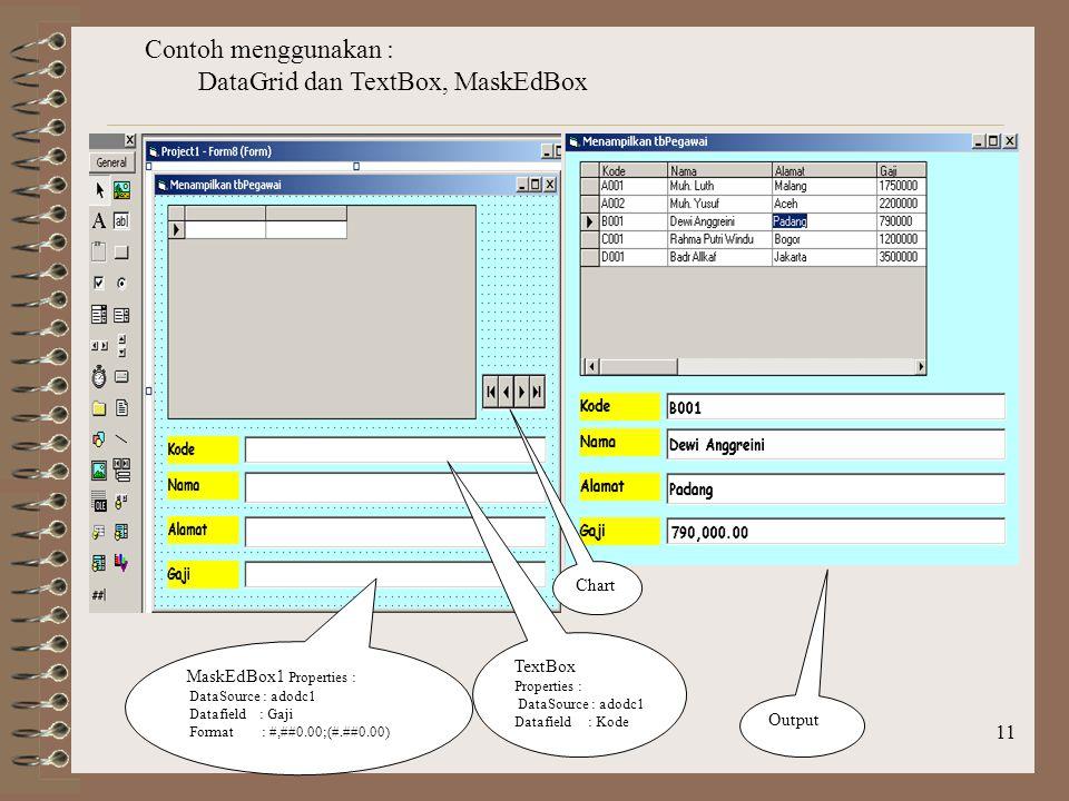 11 Contoh menggunakan : DataGrid dan TextBox, MaskEdBox Chart TextBox Properties : DataSource : adodc1 Datafield : Kode MaskEdBox1 Properties : DataSource : adodc1 Datafield : Gaji Format : #,##0.00;(#.##0.00) Output