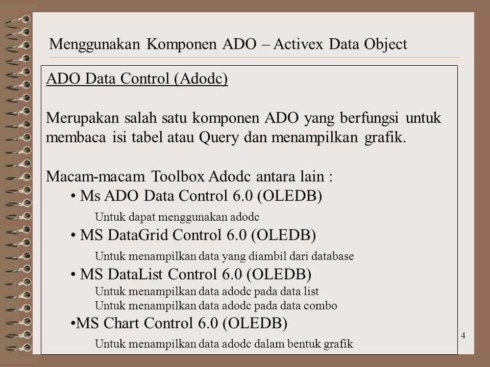 4 Menggunakan Komponen ADO – Activex Data Object ADO Data Control (Adodc) Merupakan salah satu komponen ADO yang berfungsi untuk membaca isi tabel ata