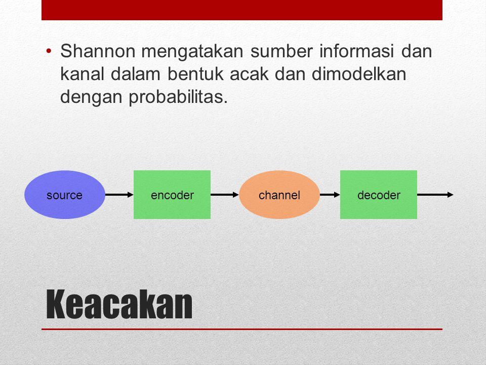 Keacakan Shannon mengatakan sumber informasi dan kanal dalam bentuk acak dan dimodelkan dengan probabilitas. encodersourcechanneldecoder
