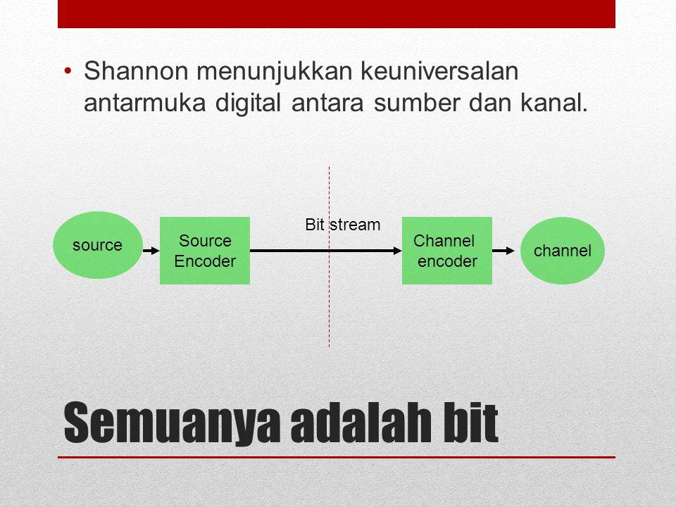 Semuanya adalah bit Shannon menunjukkan keuniversalan antarmuka digital antara sumber dan kanal. source Source Encoder Channel encoder channel Bit str