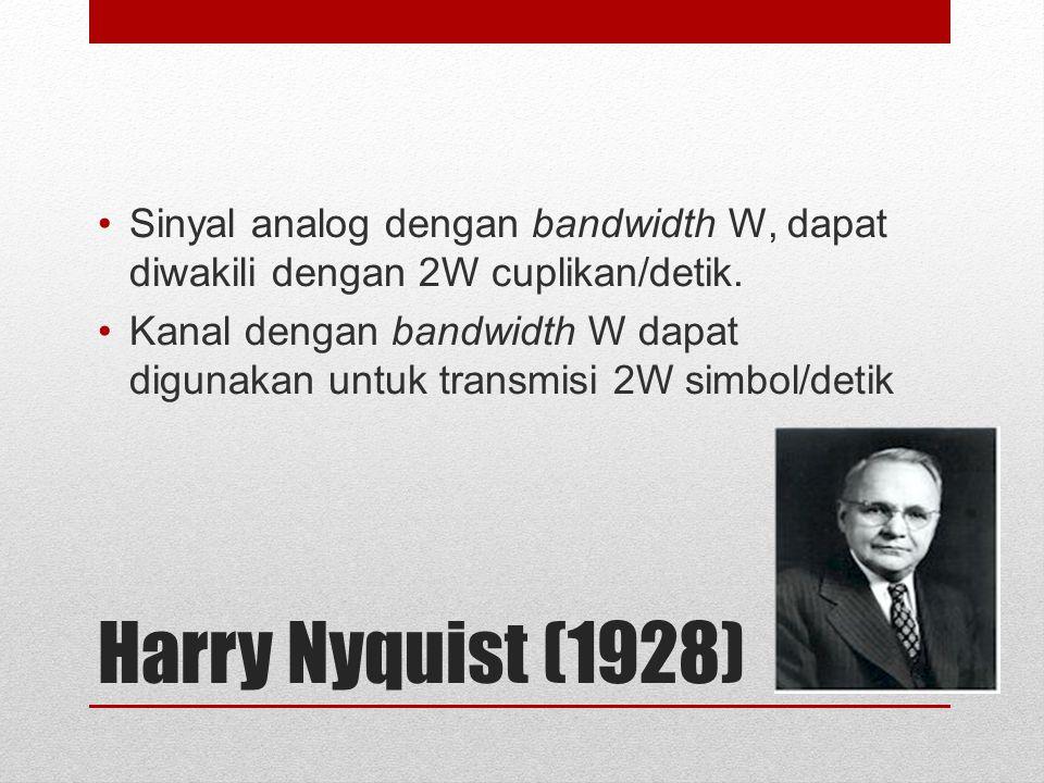 Harry Nyquist (1928) Sinyal analog dengan bandwidth W, dapat diwakili dengan 2W cuplikan/detik. Kanal dengan bandwidth W dapat digunakan untuk transmi