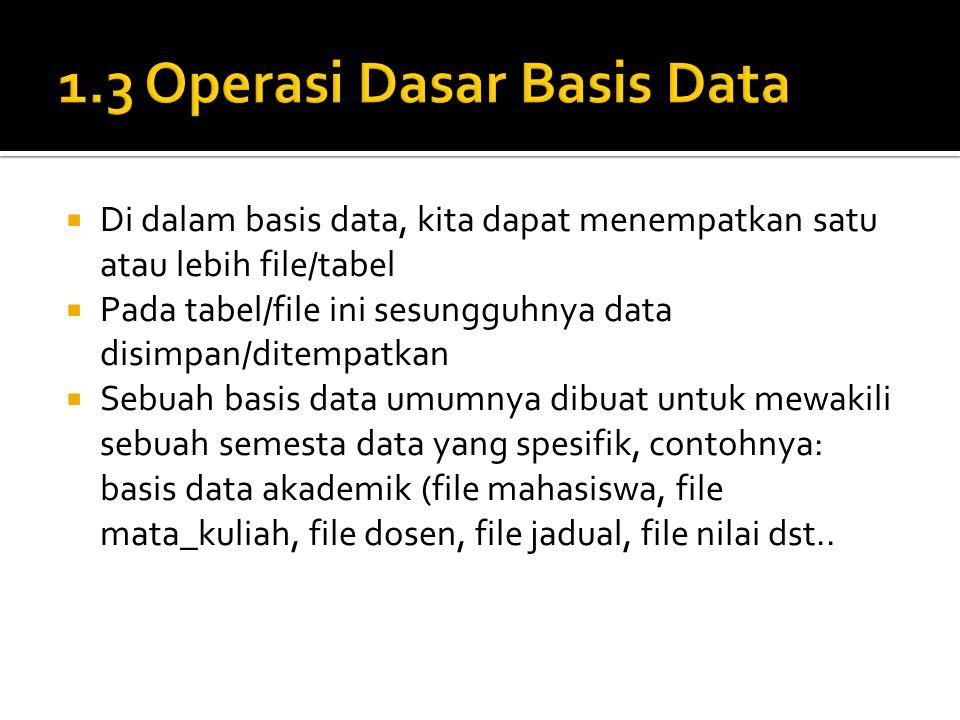 Di dalam basis data, kita dapat menempatkan satu atau lebih file/tabel  Pada tabel/file ini sesungguhnya data disimpan/ditempatkan  Sebuah basis data umumnya dibuat untuk mewakili sebuah semesta data yang spesifik, contohnya: basis data akademik (file mahasiswa, file mata_kuliah, file dosen, file jadual, file nilai dst..