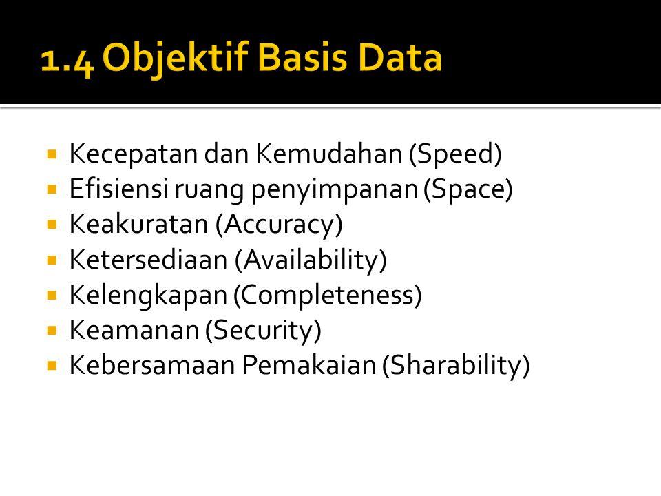  Kecepatan dan Kemudahan (Speed)  Efisiensi ruang penyimpanan (Space)  Keakuratan (Accuracy)  Ketersediaan (Availability)  Kelengkapan (Completeness)  Keamanan (Security)  Kebersamaan Pemakaian (Sharability)