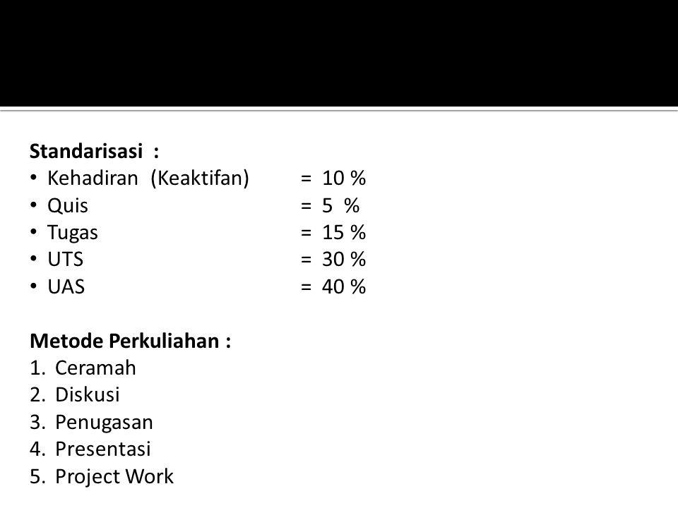 Nilai Akhir= KEHADIRAN + QUIS + TUGAS + UTS + UAS Standarisasi : Kehadiran (Keaktifan)= 10 % Quis= 5 % Tugas= 15 % UTS= 30 % UAS= 40 % Metode Perkuliahan : 1.Ceramah 2.Diskusi 3.Penugasan 4.Presentasi 5.Project Work